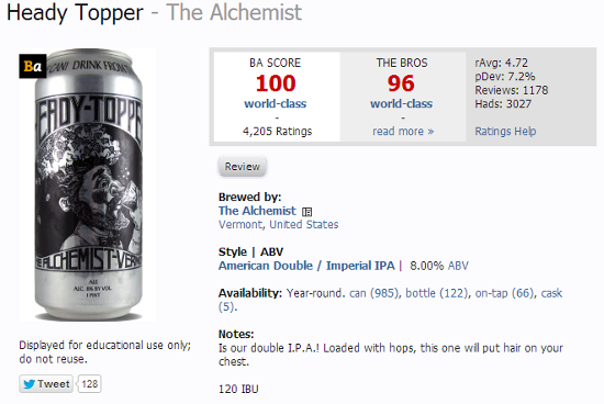 Heady Topper Beer Review