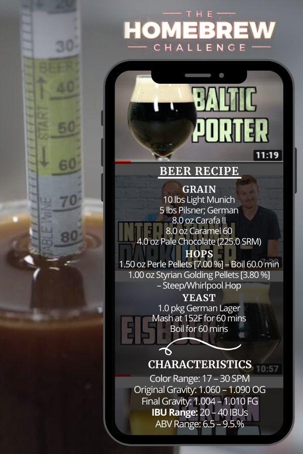 Baltic Porter Home Brew Beer Recipe Card