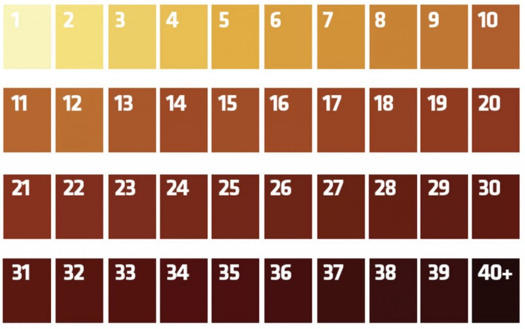 SRM Beer Color Values