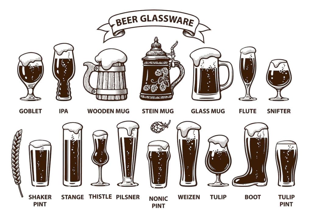 Types and History of Beer Glasses from Homebrew Academy