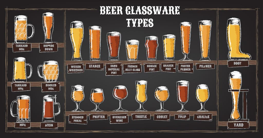 Types of Beer Glasses and Mugs Chart from Homebrew Academy