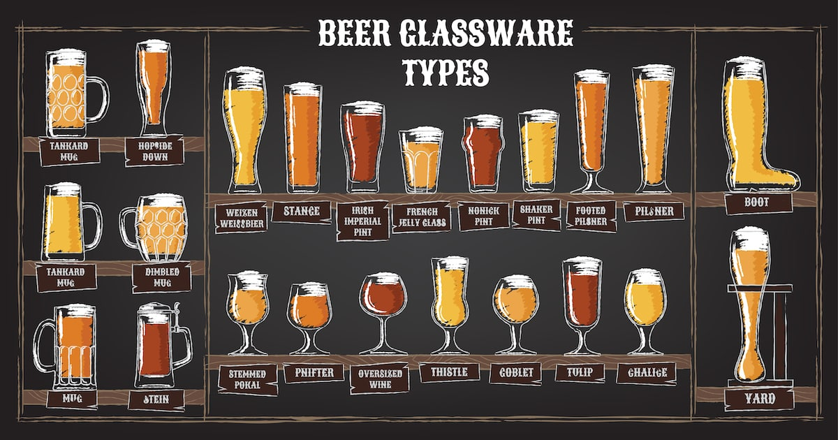 Beer Glass Types: Best Glassware for Each Unique Style of Delicous Hand Crafted Brew