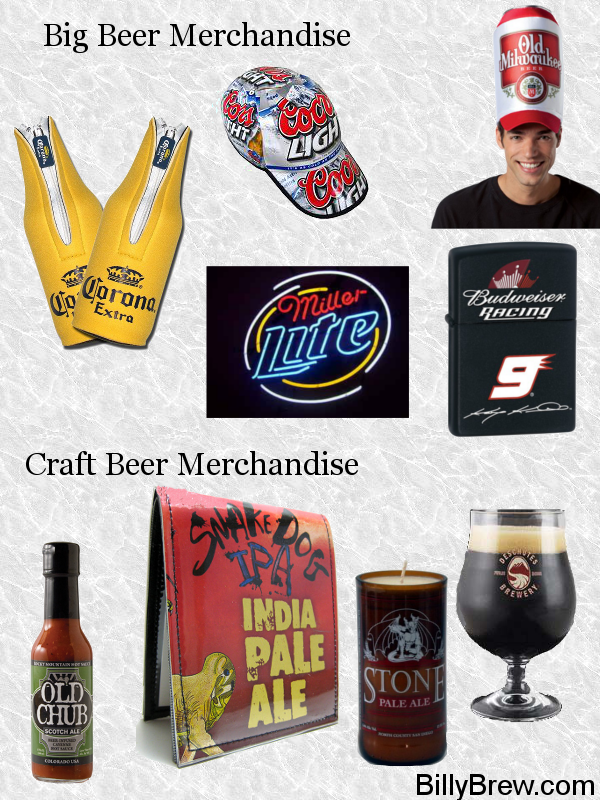 Big Beer vs. Craft Beer Merchandise Inforgraphic