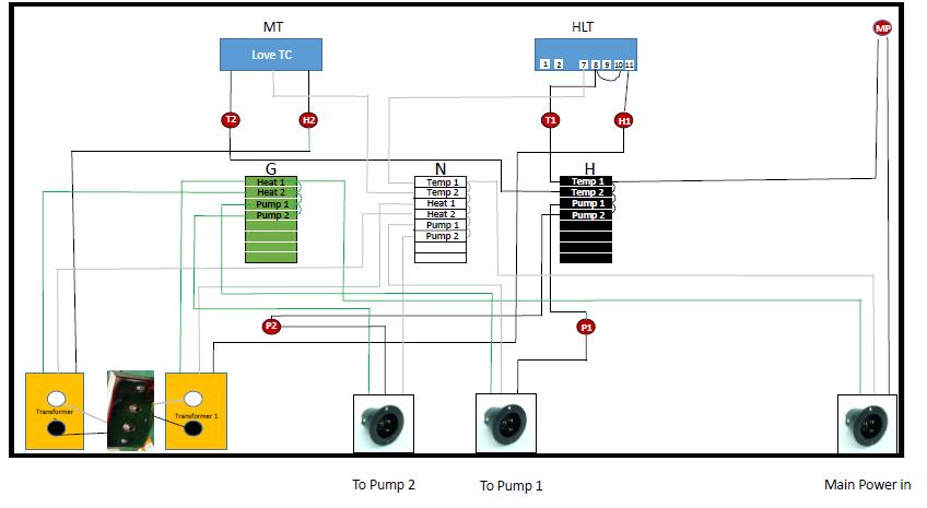 brutus 10 wiring diagram